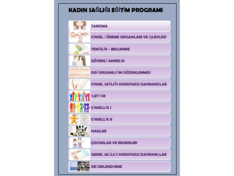 Kadın Sağlığı Eğitim Program Afişi